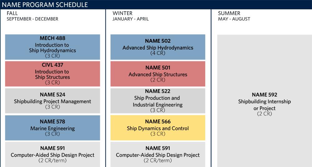 architecture schedule. coursepng architecture schedule